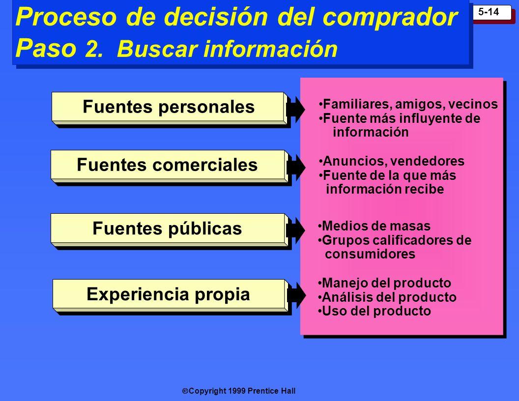 Copyright 1999 Prentice Hall 5-14 Proceso de decisión del comprador Paso 2. Buscar información Familiares, amigos, vecinos Fuente más influyente de in