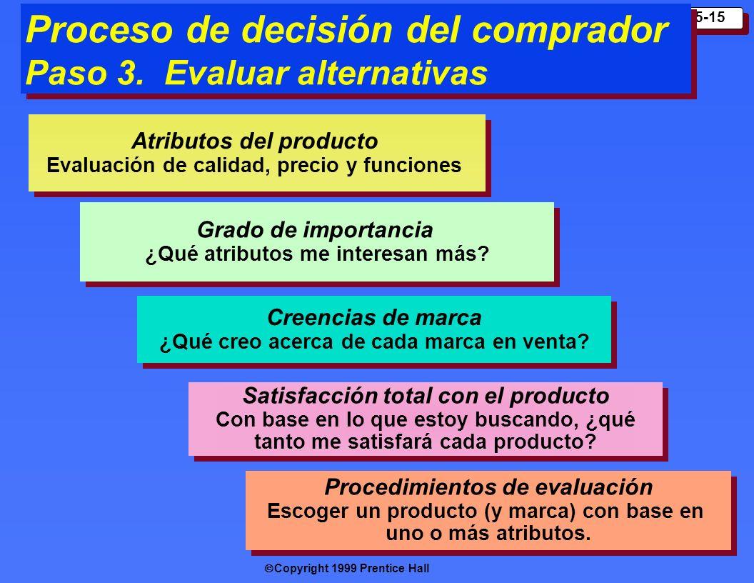 Copyright 1999 Prentice Hall 5-15 Proceso de decisión del comprador Paso 3. Evaluar alternativas Atributos del producto Evaluación de calidad, precio