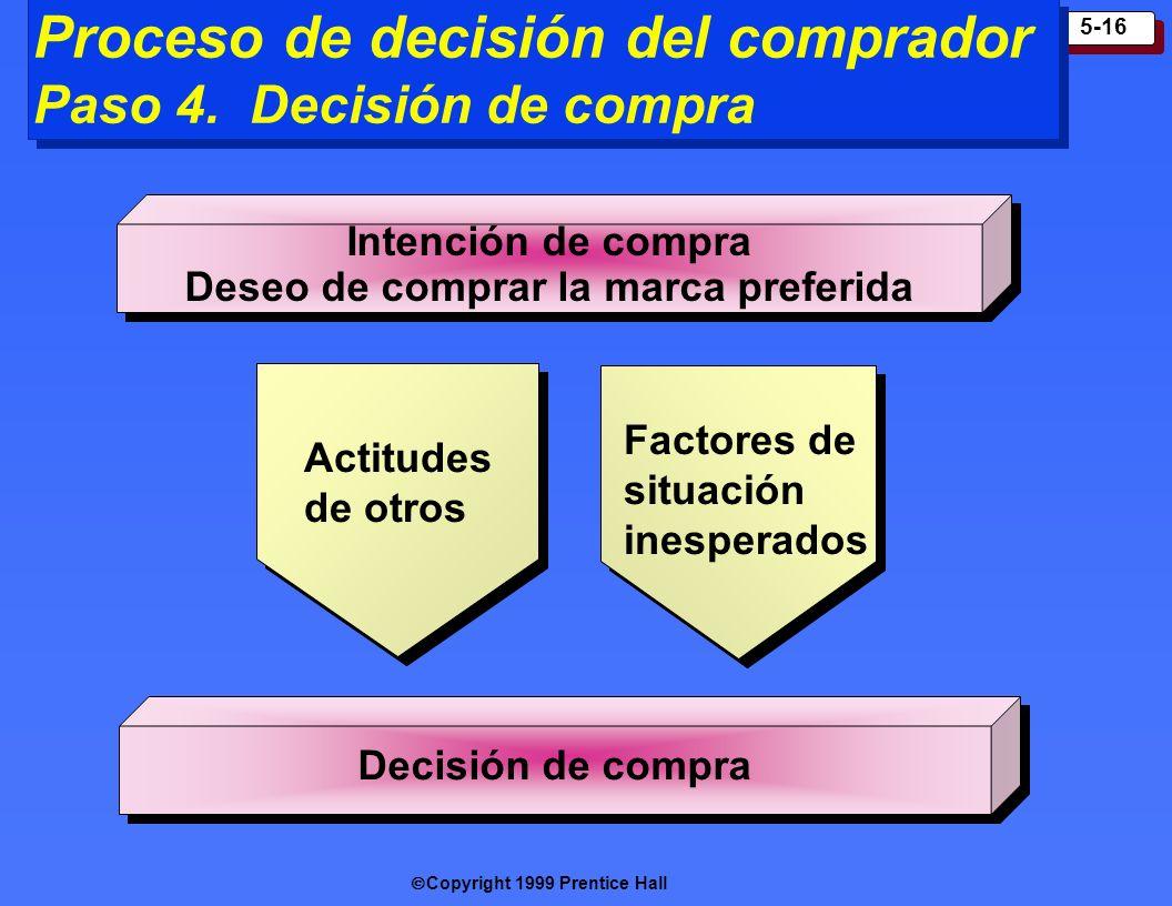 Copyright 1999 Prentice Hall 5-16 Proceso de decisión del comprador Paso 4. Decisión de compra Intención de compra Deseo de comprar la marca preferida