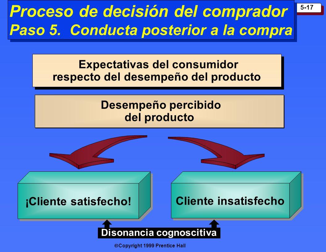 Copyright 1999 Prentice Hall 5-17 Proceso de decisión del comprador Paso 5. Conducta posterior a la compra Proceso de decisión del comprador Paso 5. C