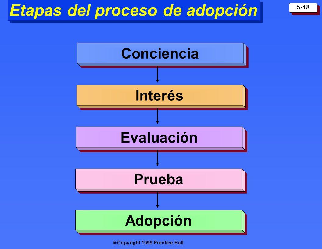 Copyright 1999 Prentice Hall 5-18 Etapas del proceso de adopción Conciencia Inter és Evalua ción Prueba Adop ción