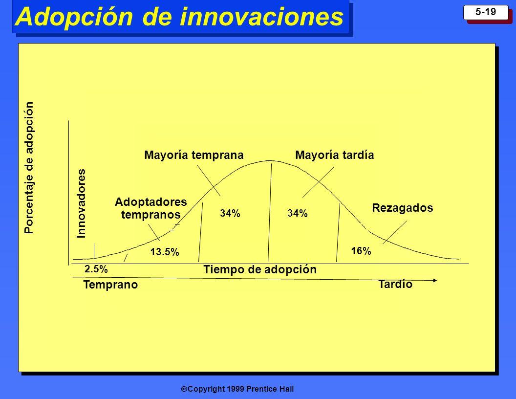 Copyright 1999 Prentice Hall 5-19 Adopción de innovaciones Porcentaje de adopción Tiempo de adopción Temprano Tardío Innovadores Adoptadores tempranos