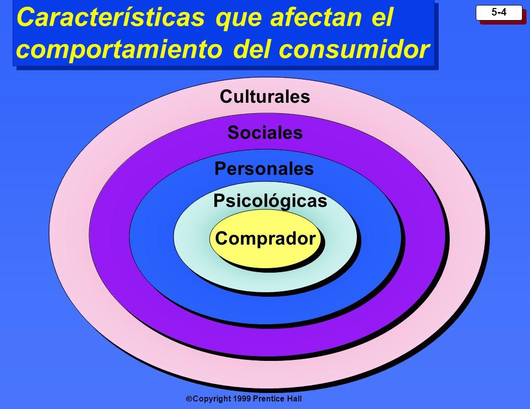 Copyright 1999 Prentice Hall 5-4 Características que afectan el comportamiento del consumidor Comprador Psicológicas Personales Sociales Culturales