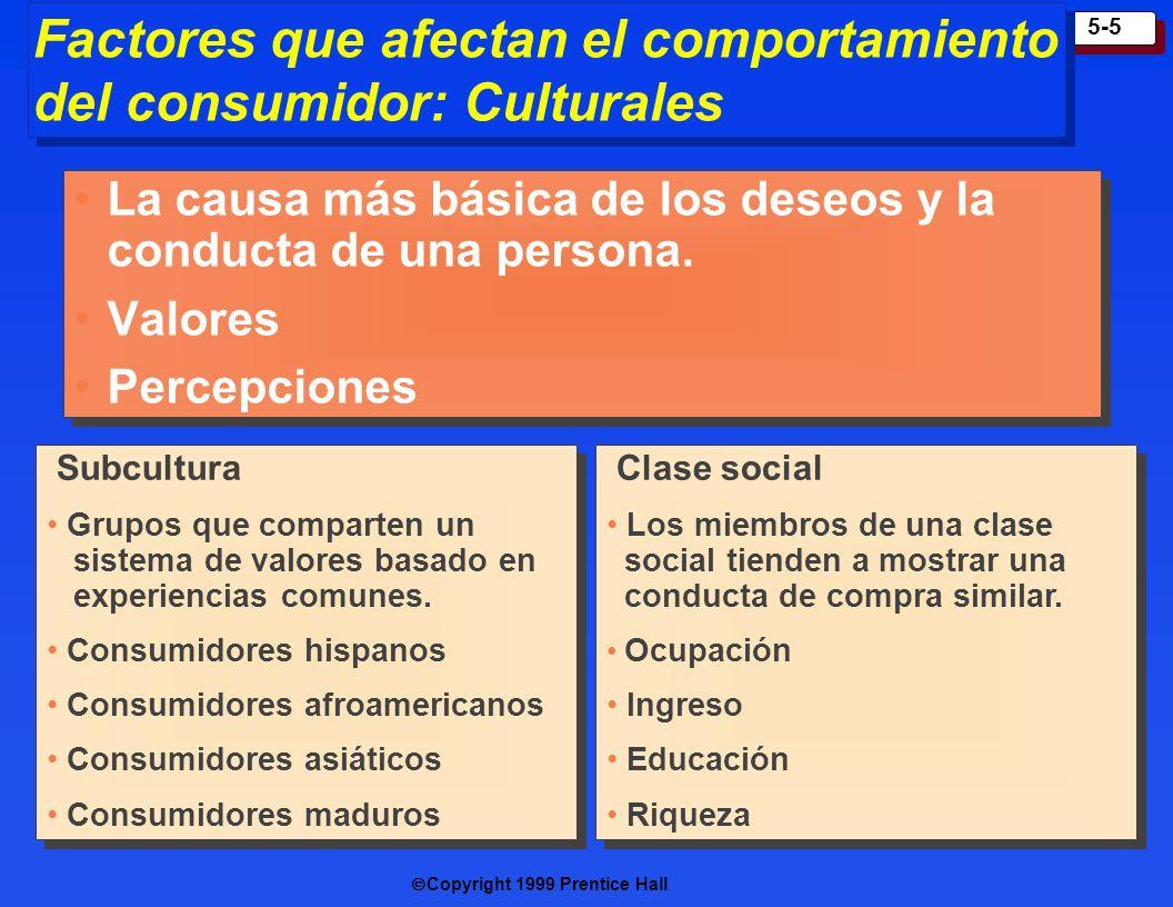 Copyright 1999 Prentice Hall 5-5 Factores que afectan el comportamiento del consumidor: Culturales Clase social Los miembros de una clase social tienden a mostrar una conducta de compra similar.