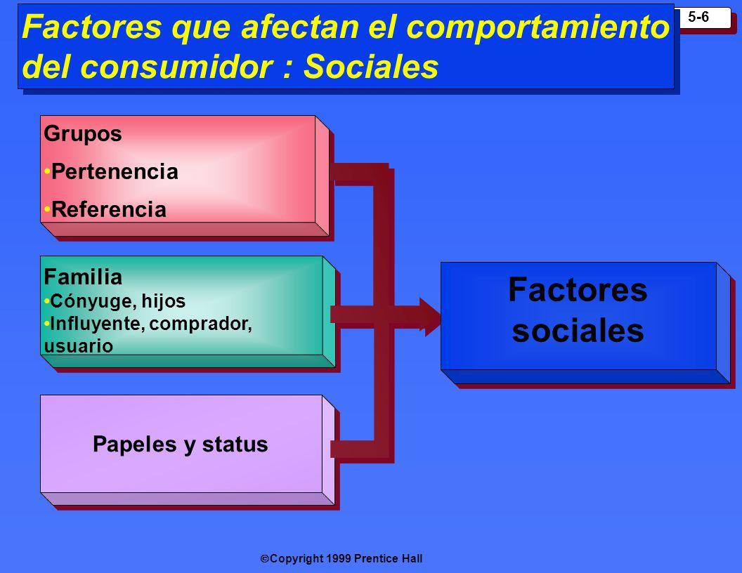 Copyright 1999 Prentice Hall 5-6 Factores que afectan el comportamiento del consumidor : Sociales Gr upos Pertenencia Referenc ia Gr upos Pertenencia