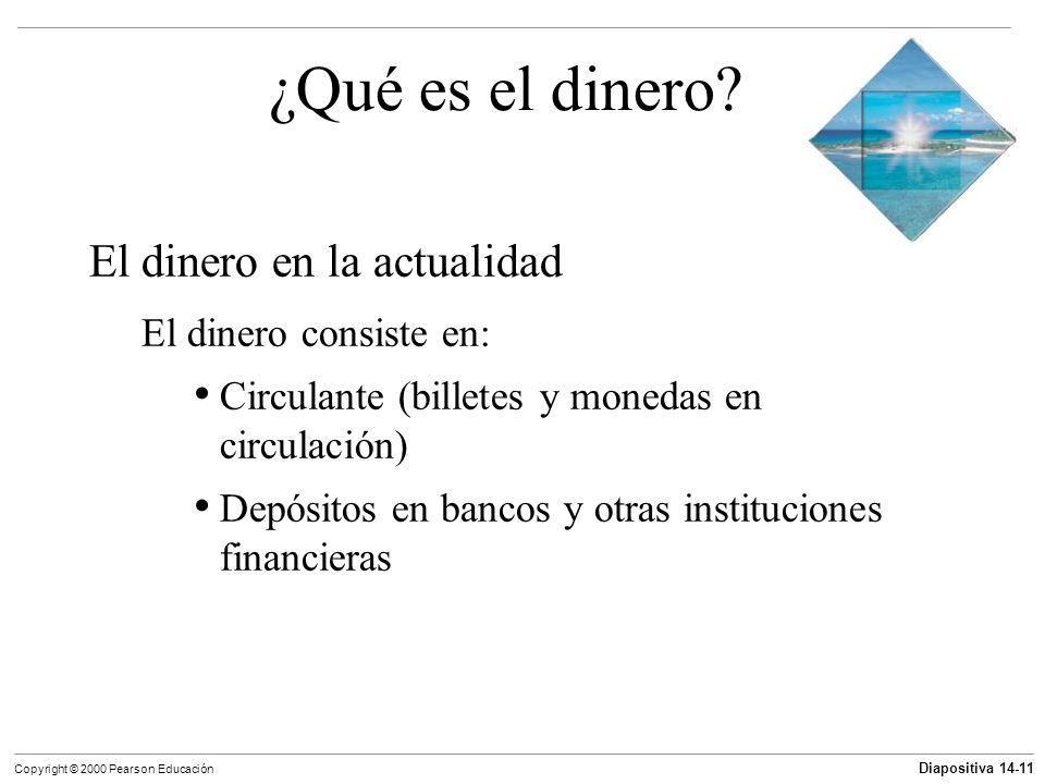 Diapositiva 14-11 Copyright © 2000 Pearson Educación ¿Qué es el dinero? El dinero en la actualidad El dinero consiste en: Circulante (billetes y moned