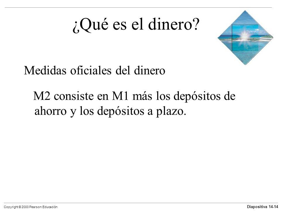 Diapositiva 14-14 Copyright © 2000 Pearson Educación ¿Qué es el dinero? Medidas oficiales del dinero M2 consiste en M1 más los depósitos de ahorro y l