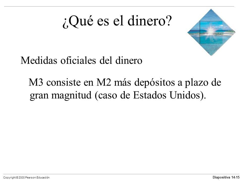 Diapositiva 14-15 Copyright © 2000 Pearson Educación ¿Qué es el dinero? Medidas oficiales del dinero M3 consiste en M2 más depósitos a plazo de gran m