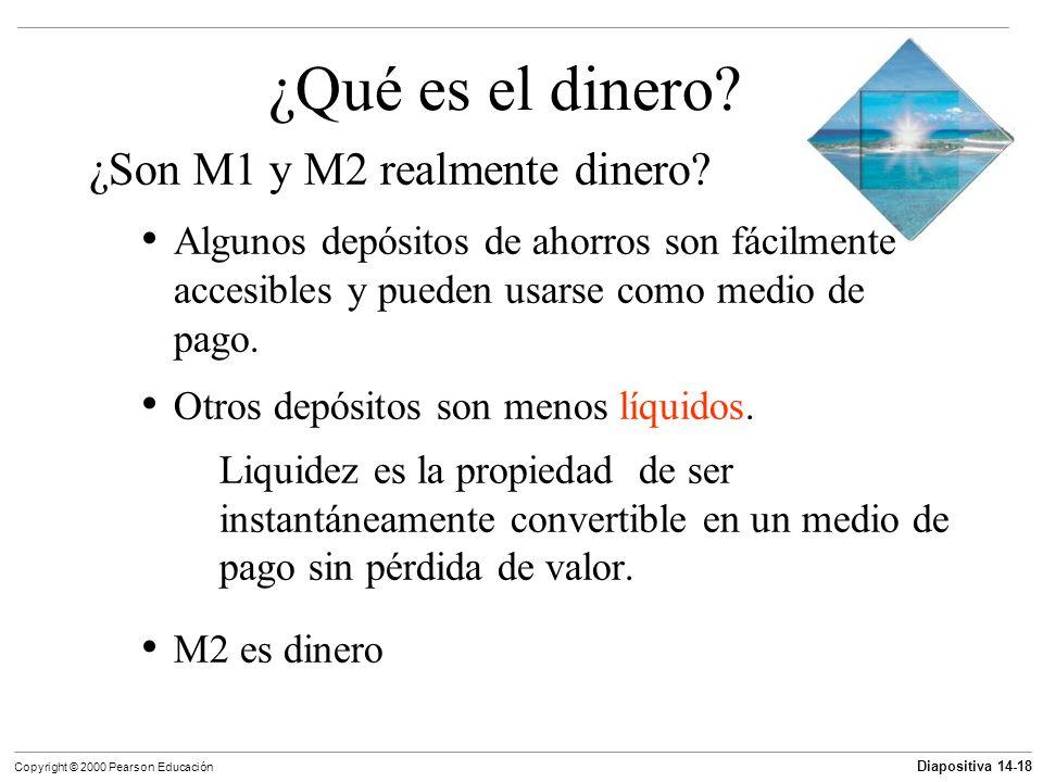 Diapositiva 14-18 Copyright © 2000 Pearson Educación ¿Qué es el dinero? ¿Son M1 y M2 realmente dinero? Algunos depósitos de ahorros son fácilmente acc