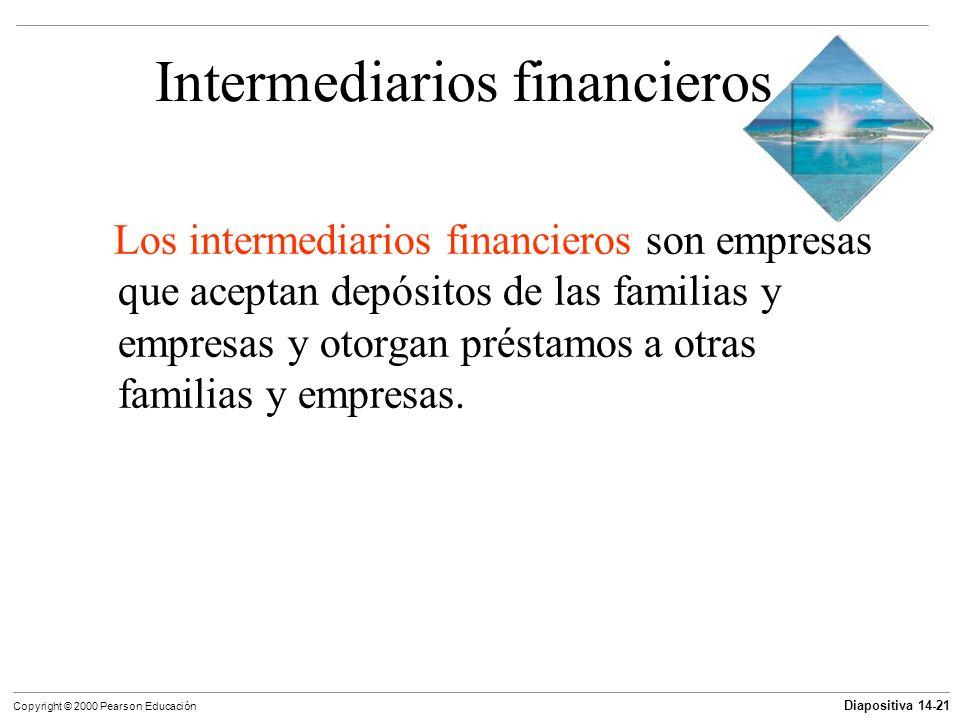 Diapositiva 14-21 Copyright © 2000 Pearson Educación Intermediarios financieros Los intermediarios financieros son empresas que aceptan depósitos de l