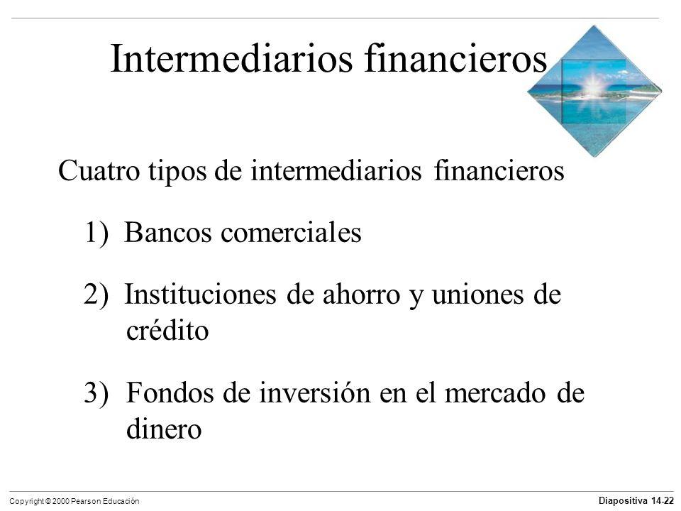 Diapositiva 14-22 Copyright © 2000 Pearson Educación Intermediarios financieros Cuatro tipos de intermediarios financieros 1) Bancos comerciales 2) In