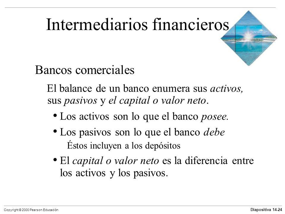 Diapositiva 14-24 Copyright © 2000 Pearson Educación Intermediarios financieros Bancos comerciales El balance de un banco enumera sus activos, sus pas