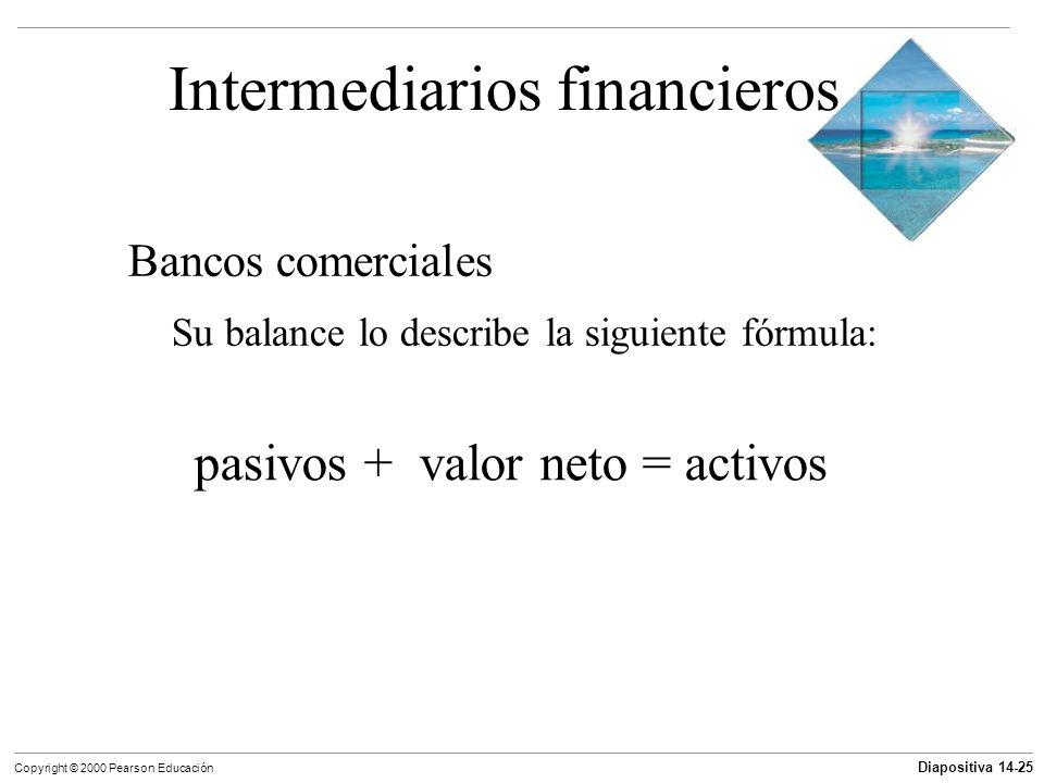 Diapositiva 14-25 Copyright © 2000 Pearson Educación Intermediarios financieros Bancos comerciales Su balance lo describe la siguiente fórmula: pasivo