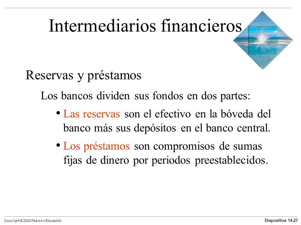 Diapositiva 14-27 Copyright © 2000 Pearson Educación Intermediarios financieros Reservas y préstamos Los bancos dividen sus fondos en dos partes: Las