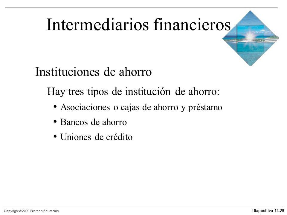Diapositiva 14-29 Copyright © 2000 Pearson Educación Intermediarios financieros Instituciones de ahorro Hay tres tipos de institución de ahorro: Asoci