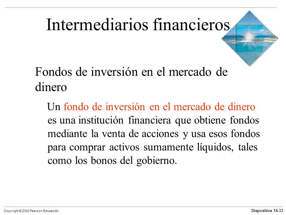 Diapositiva 14-33 Copyright © 2000 Pearson Educación Intermediarios financieros Fondos de inversión en el mercado de dinero Un fondo de inversión en e