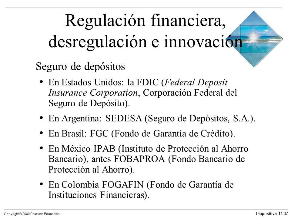 Diapositiva 14-37 Copyright © 2000 Pearson Educación Regulación financiera, desregulación e innovación Seguro de depósitos En Estados Unidos: la FDIC
