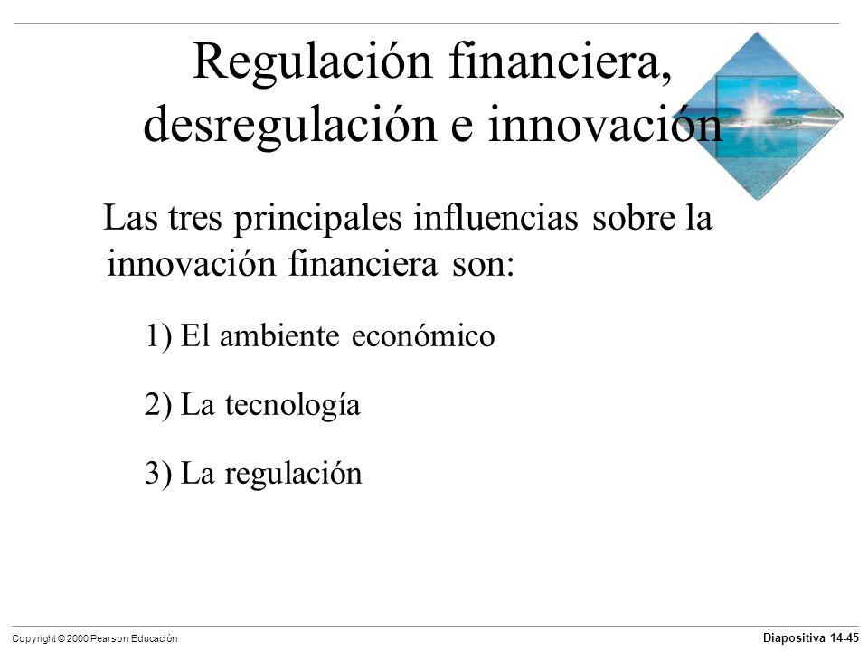 Diapositiva 14-45 Copyright © 2000 Pearson Educación Regulación financiera, desregulación e innovación Las tres principales influencias sobre la innov