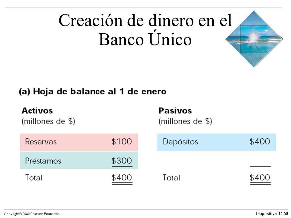 Diapositiva 14-50 Copyright © 2000 Pearson Educación Creación de dinero en el Banco Único