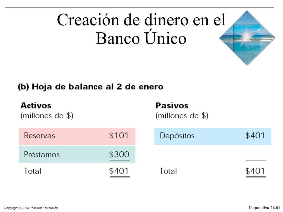Diapositiva 14-51 Copyright © 2000 Pearson Educación Creación de dinero en el Banco Único