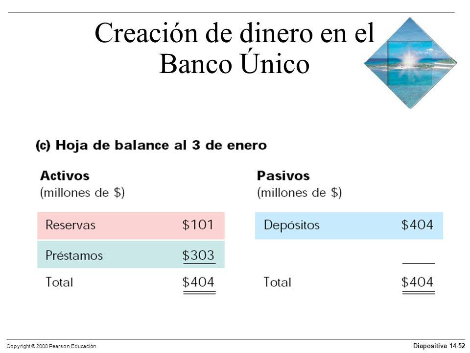 Diapositiva 14-52 Copyright © 2000 Pearson Educación Creación de dinero en el Banco Único