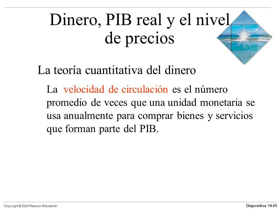 Diapositiva 14-65 Copyright © 2000 Pearson Educación La teoría cuantitativa del dinero La velocidad de circulación es el número promedio de veces que