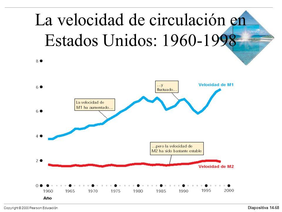 Diapositiva 14-68 Copyright © 2000 Pearson Educación La velocidad de circulación en Estados Unidos: 1960-1998