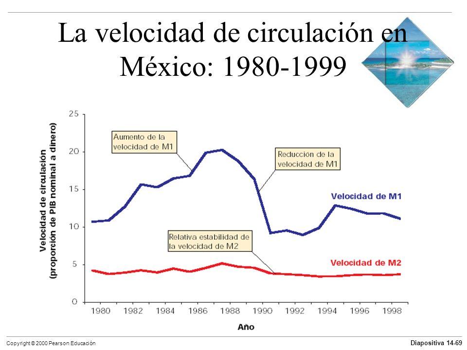 Diapositiva 14-69 Copyright © 2000 Pearson Educación La velocidad de circulación en México: 1980-1999