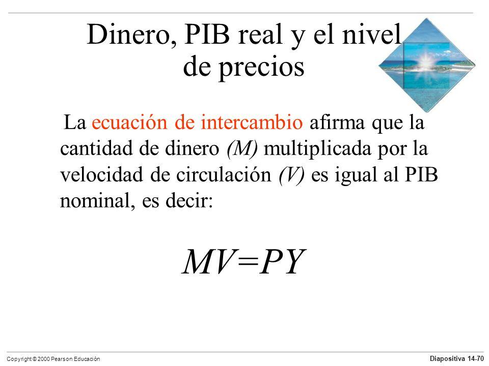 Diapositiva 14-70 Copyright © 2000 Pearson Educación La ecuación de intercambio afirma que la cantidad de dinero (M) multiplicada por la velocidad de