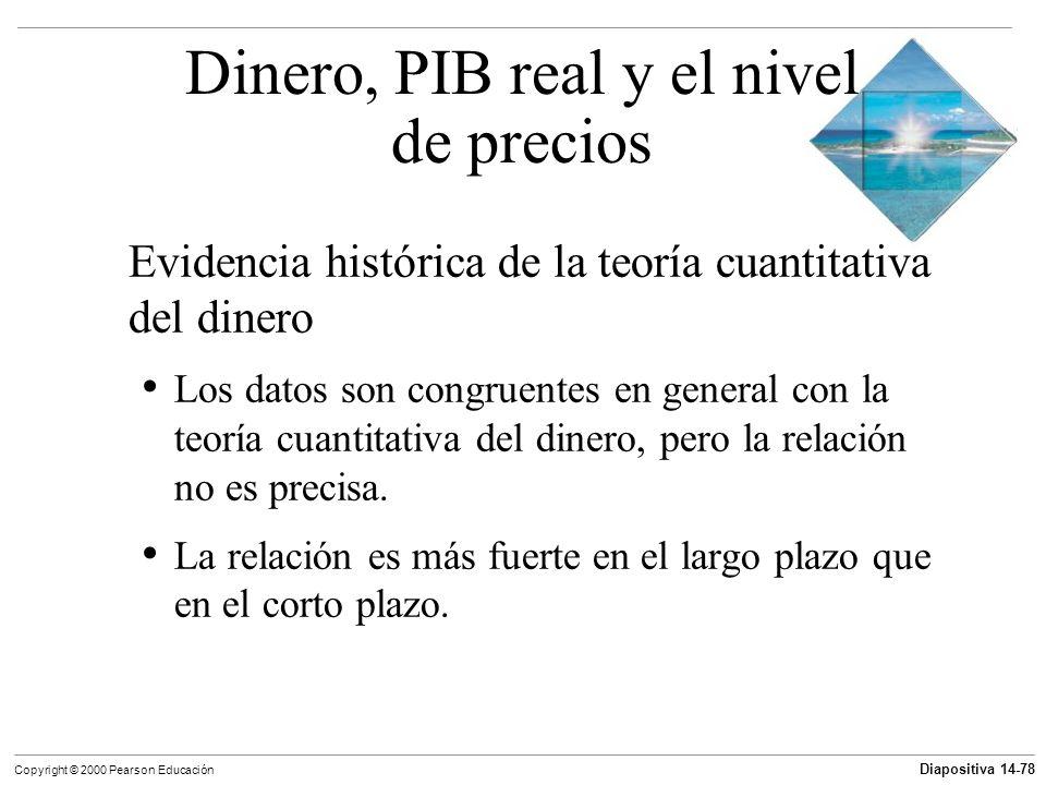 Diapositiva 14-78 Copyright © 2000 Pearson Educación Evidencia histórica de la teoría cuantitativa del dinero Los datos son congruentes en general con
