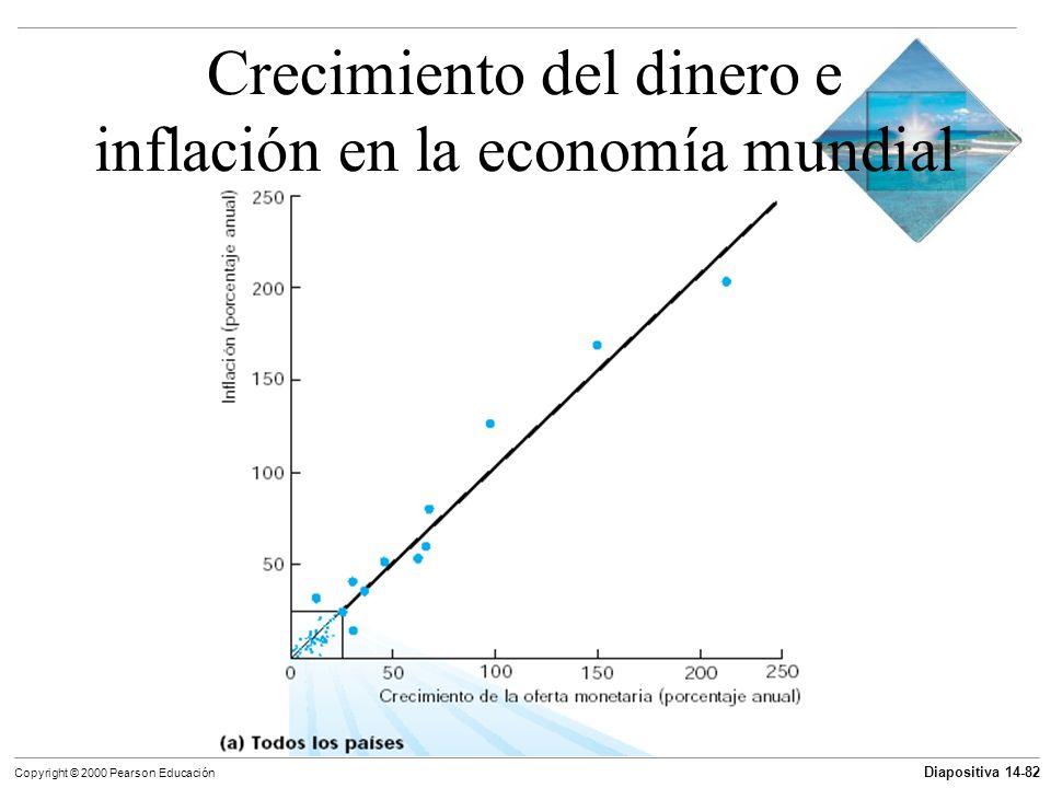 Diapositiva 14-82 Copyright © 2000 Pearson Educación Crecimiento del dinero e inflación en la economía mundial