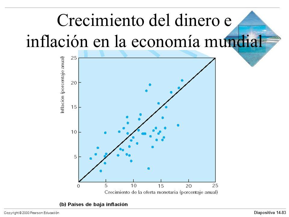 Diapositiva 14-83 Copyright © 2000 Pearson Educación Crecimiento del dinero e inflación en la economía mundial
