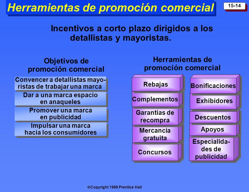 Copyright 1999 Prentice Hall 15-14 Especialida- des de publicidad Herramientas de promoción comercial Concursos Mercancía gratuita Garantías de recomp