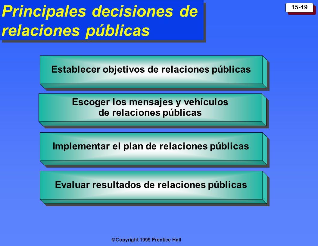 Copyright 1999 Prentice Hall 15-19 Click to add Establecer objetivos de relaciones públicas Escoger los mensajes y vehículos de relaciones públicas Im