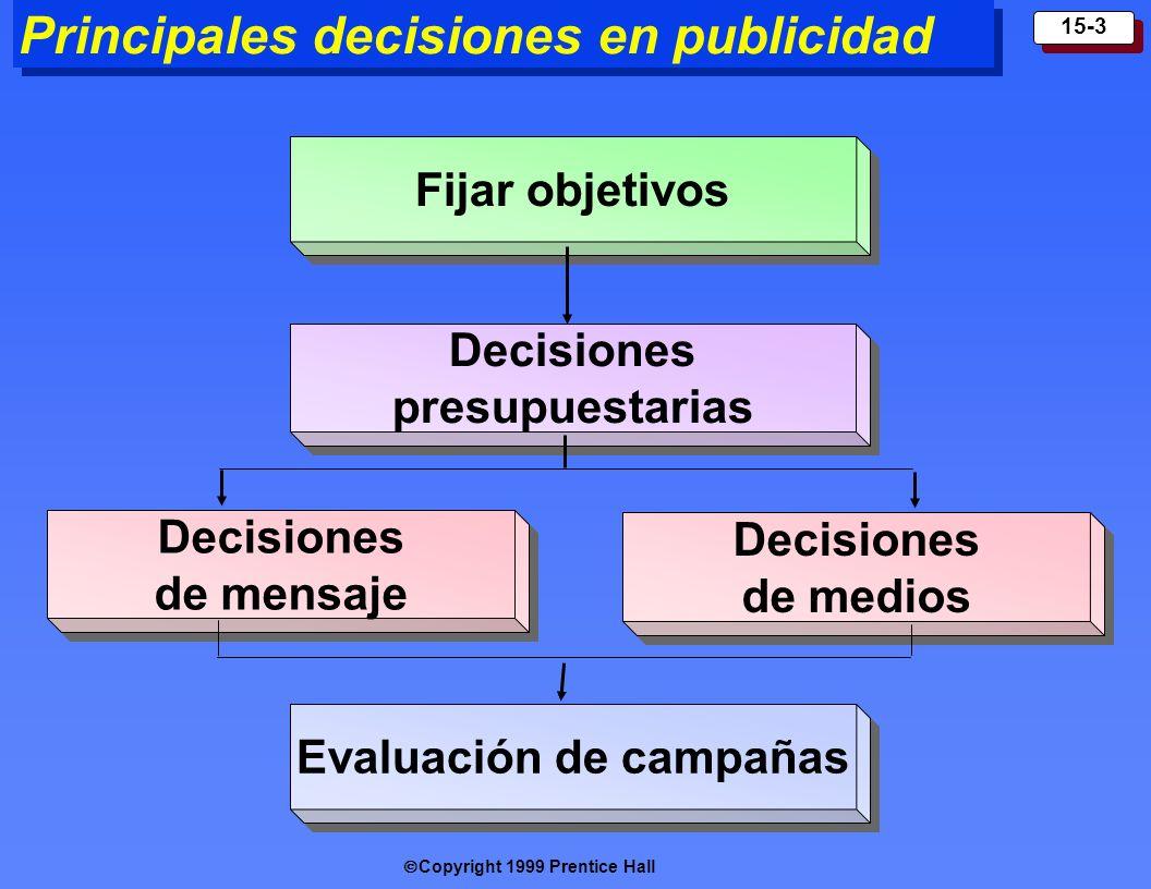 Copyright 1999 Prentice Hall 15-3 Principales decisiones en publicidad Fijar objetivos Decision es presupuestaria s Decision es de mensaje Evalua ción
