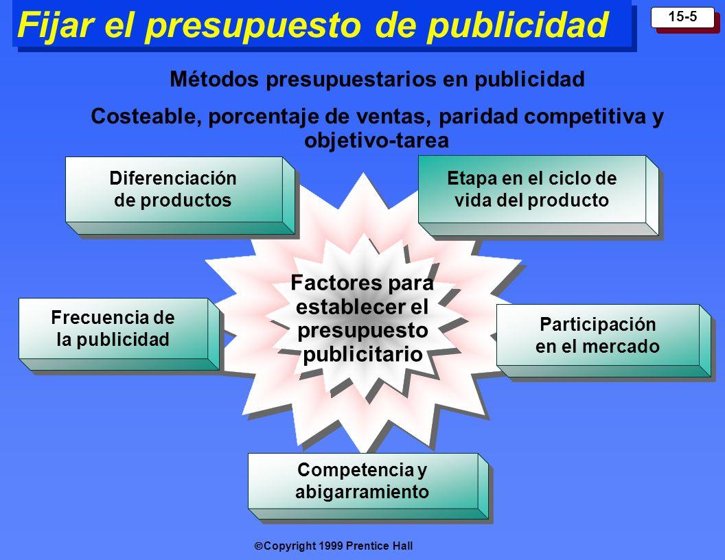 Copyright 1999 Prentice Hall 15-5 Fijar el presupuesto de publicidad Etapa en el ciclo de vida del producto Competencia y abigarramiento Participación