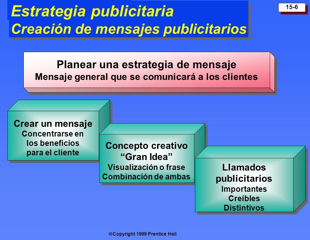 Copyright 1999 Prentice Hall 15-6 Click to add title Plan ear una estrategia de mensaje Mensaje g eneral que se comunicará a los clientes Plan ear una