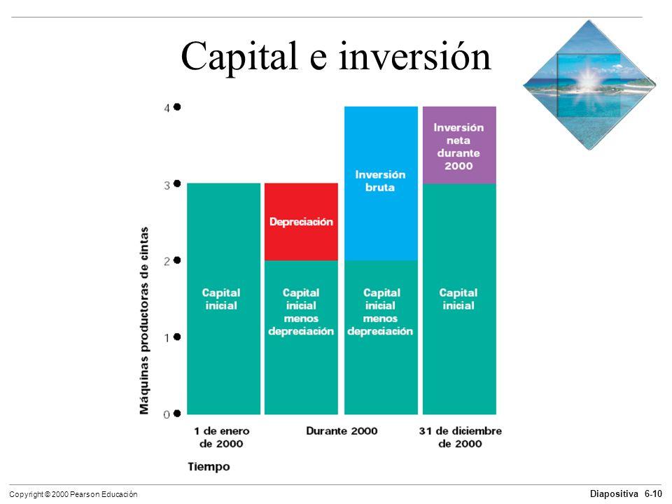 Diapositiva 6-10 Copyright © 2000 Pearson Educación Capital e inversión