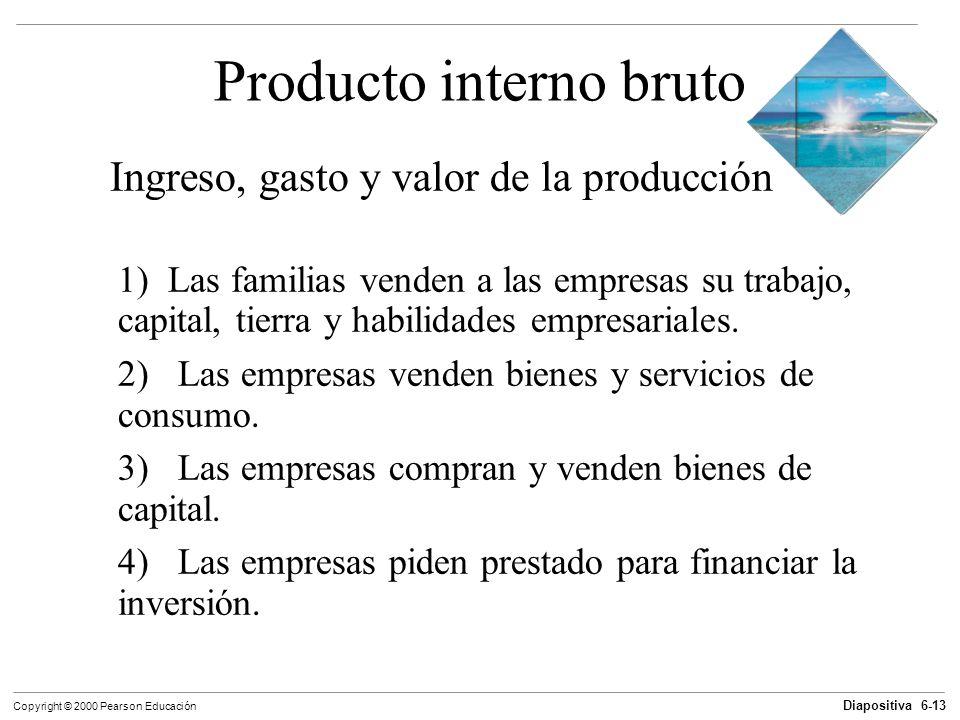 Diapositiva 6-13 Copyright © 2000 Pearson Educación Producto interno bruto Ingreso, gasto y valor de la producción 1) Las familias venden a las empres
