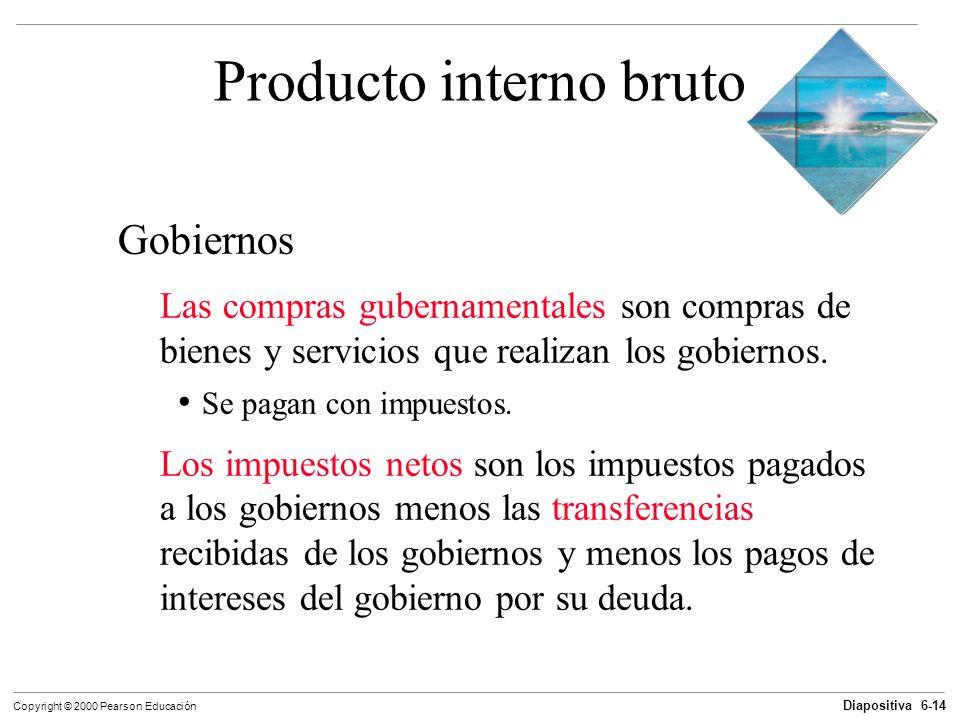 Diapositiva 6-14 Copyright © 2000 Pearson Educación Producto interno bruto Gobiernos Las compras gubernamentales son compras de bienes y servicios que