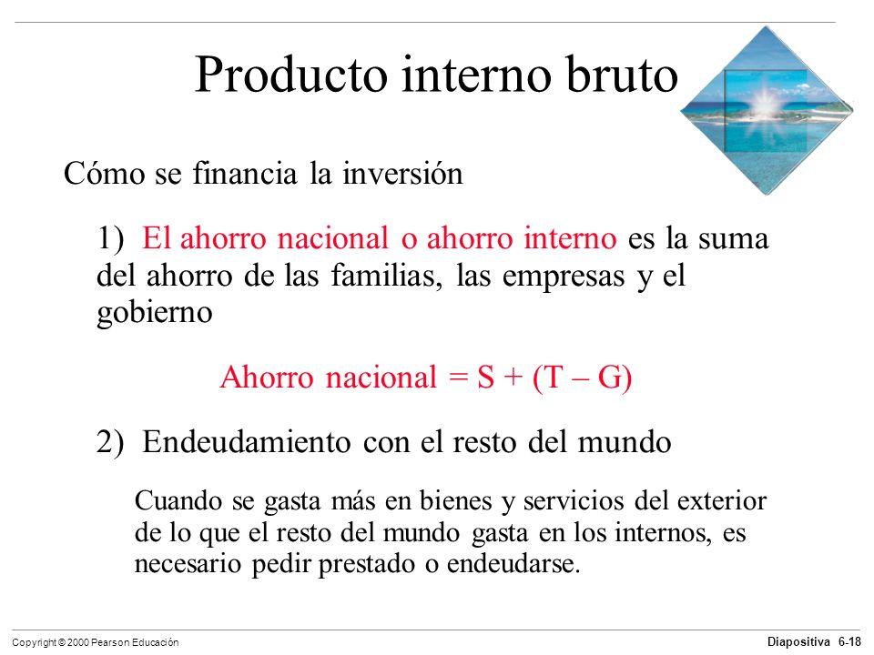 Diapositiva 6-18 Copyright © 2000 Pearson Educación Producto interno bruto Cómo se financia la inversión 1) El ahorro nacional o ahorro interno es la