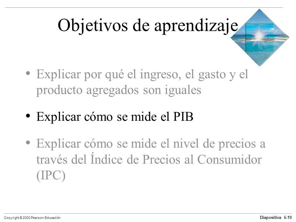 Diapositiva 6-19 Copyright © 2000 Pearson Educación Objetivos de aprendizaje Explicar por qué el ingreso, el gasto y el producto agregados son iguales