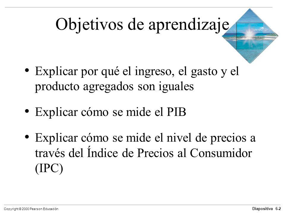 Diapositiva 6-2 Copyright © 2000 Pearson Educación Objetivos de aprendizaje Explicar por qué el ingreso, el gasto y el producto agregados son iguales