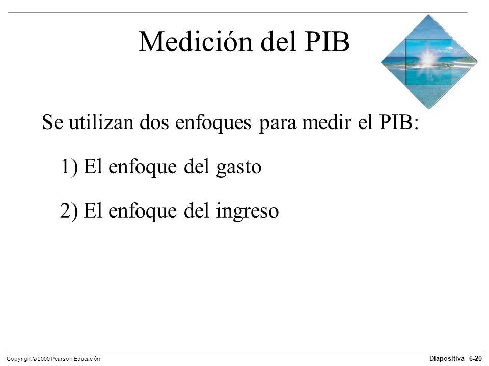 Diapositiva 6-20 Copyright © 2000 Pearson Educación Medición del PIB Se utilizan dos enfoques para medir el PIB: 1) El enfoque del gasto 2) El enfoque
