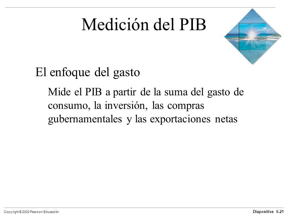 Diapositiva 6-21 Copyright © 2000 Pearson Educación Medición del PIB El enfoque del gasto Mide el PIB a partir de la suma del gasto de consumo, la inv