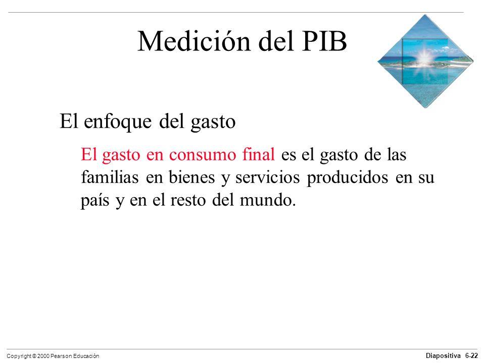 Diapositiva 6-22 Copyright © 2000 Pearson Educación Medición del PIB El enfoque del gasto El gasto en consumo final es el gasto de las familias en bie