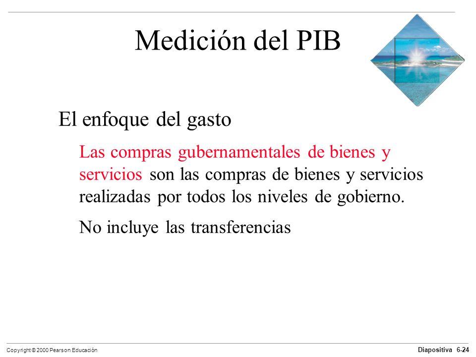 Diapositiva 6-24 Copyright © 2000 Pearson Educación Medición del PIB El enfoque del gasto Las compras gubernamentales de bienes y servicios son las co