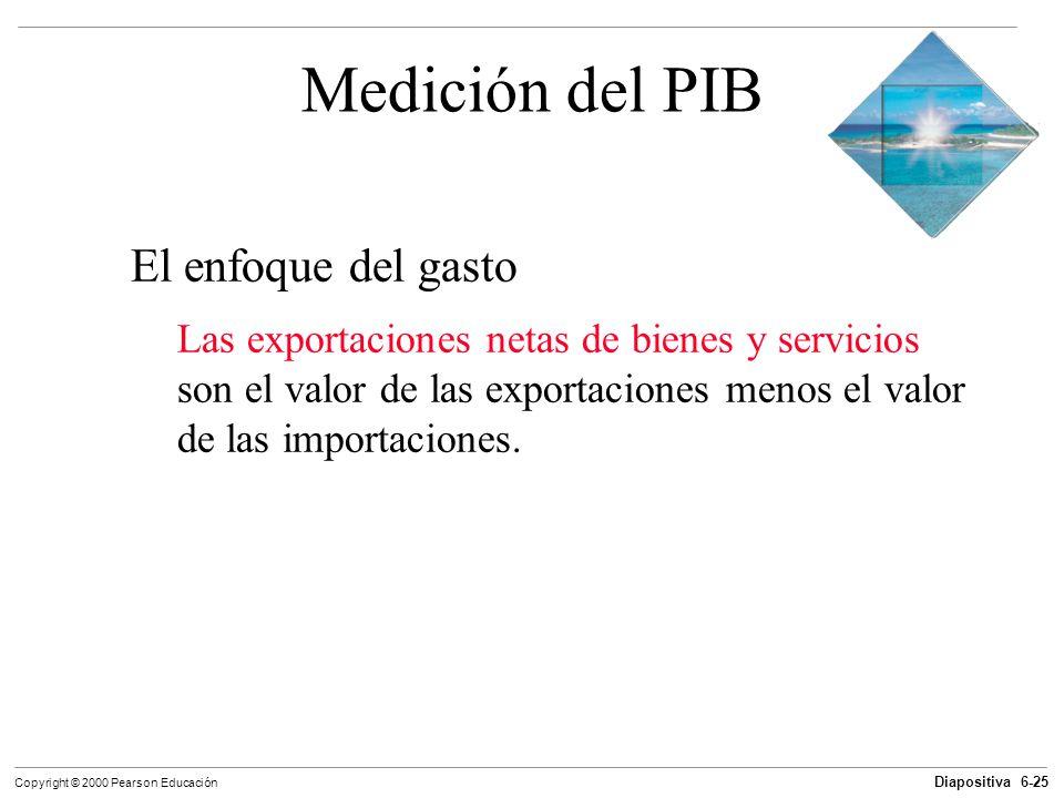 Diapositiva 6-25 Copyright © 2000 Pearson Educación Medición del PIB El enfoque del gasto Las exportaciones netas de bienes y servicios son el valor d