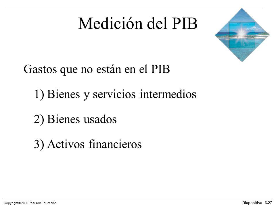 Diapositiva 6-27 Copyright © 2000 Pearson Educación Medición del PIB Gastos que no están en el PIB 1) Bienes y servicios intermedios 2) Bienes usados