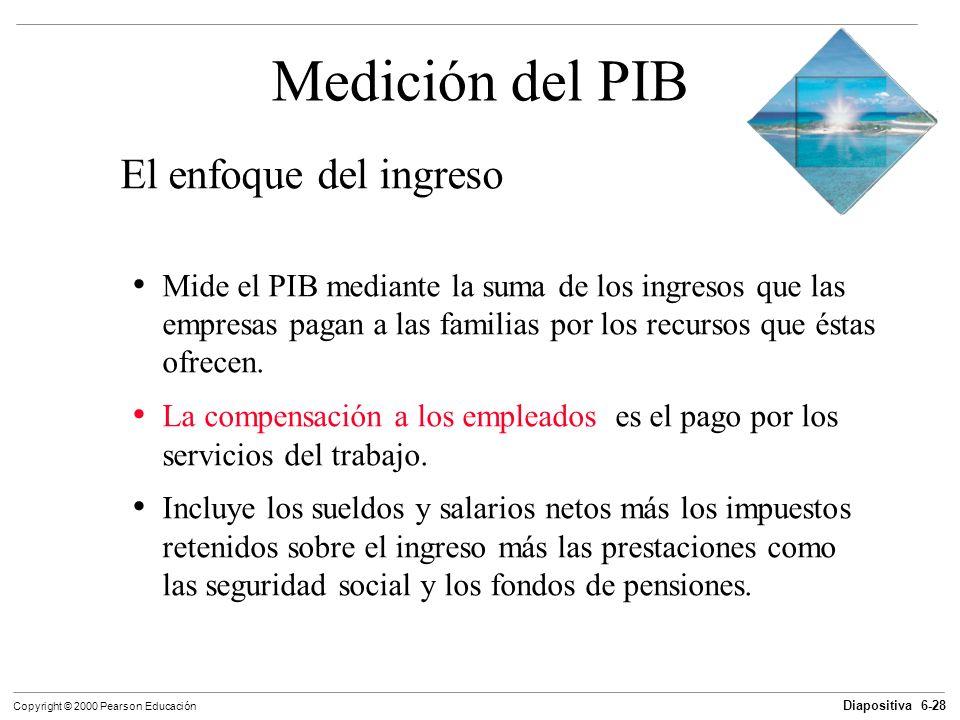Diapositiva 6-28 Copyright © 2000 Pearson Educación Medición del PIB El enfoque del ingreso Mide el PIB mediante la suma de los ingresos que las empre